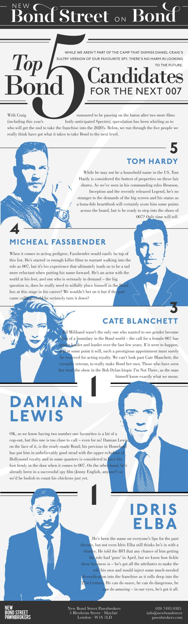 Top 5 Candidates For The Next James Bond - Infographic