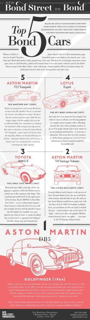 Top 5 James Bond 007 Cars - Infographic