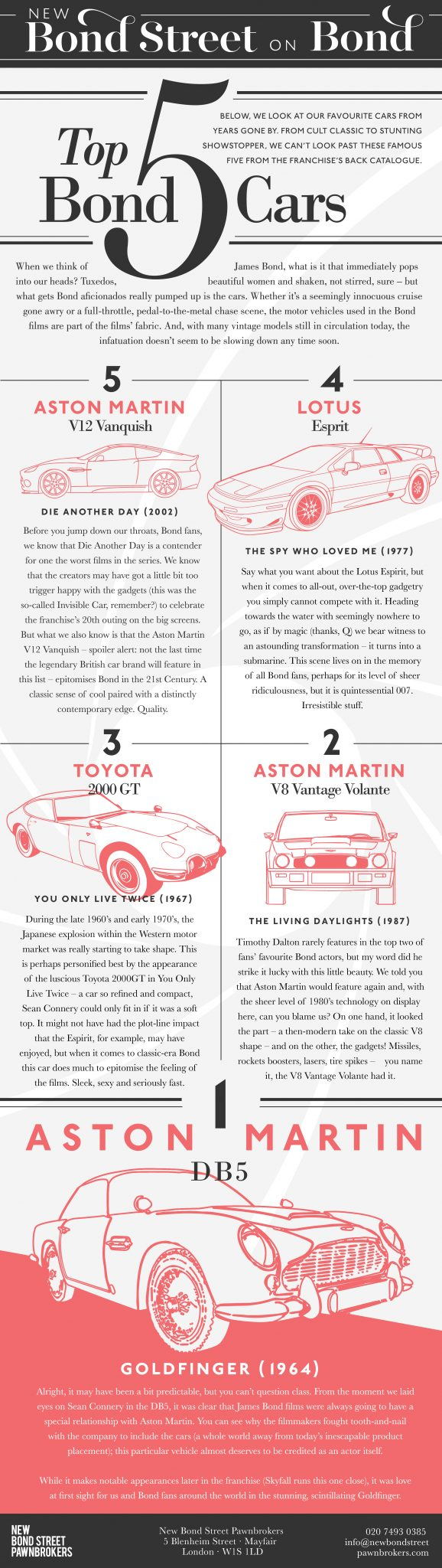 Top 5 James Bond 007 Cars - Infographic