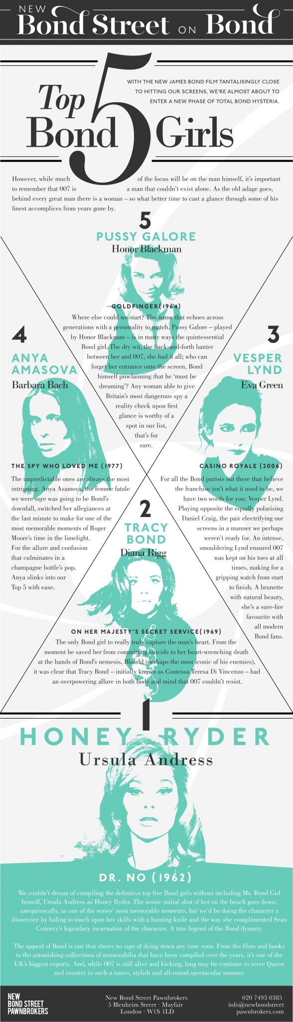 Top 5 James Bond 007 Girls - Infographic