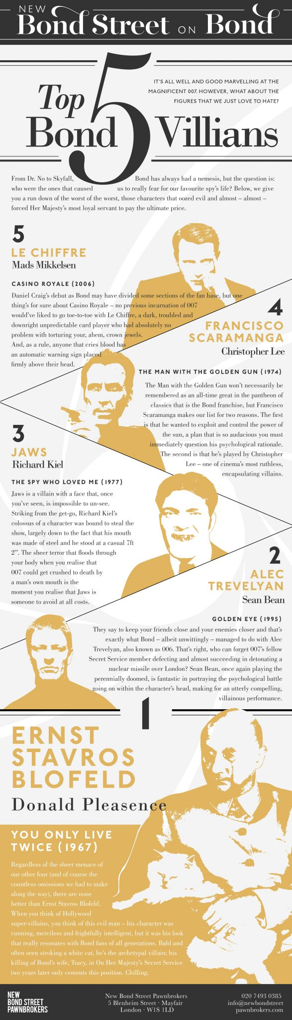 Top 5 James Bond Villains - Infographic