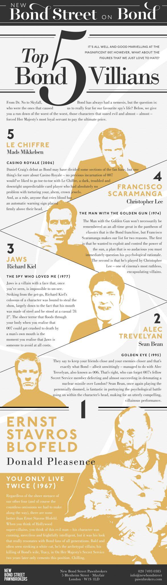 Top 5 James Bond Villains - Infographic
